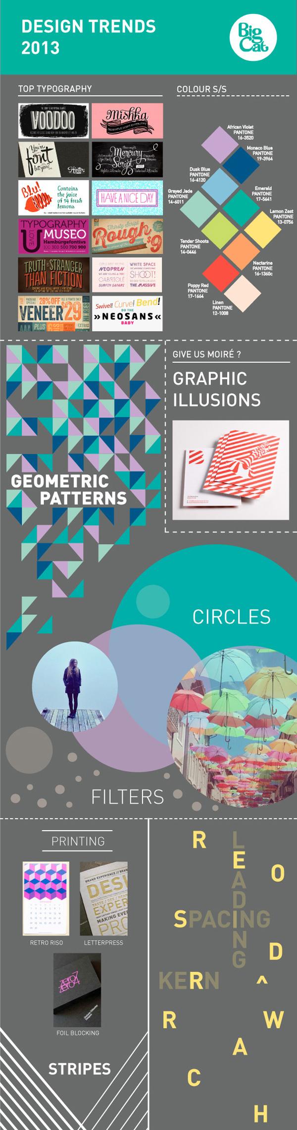 designTrends2013-G
